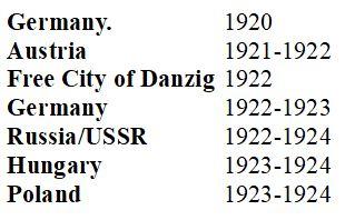 Germany Russia post WWI, Bolshevik